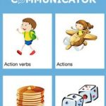 Board Communicator (Aplicație)